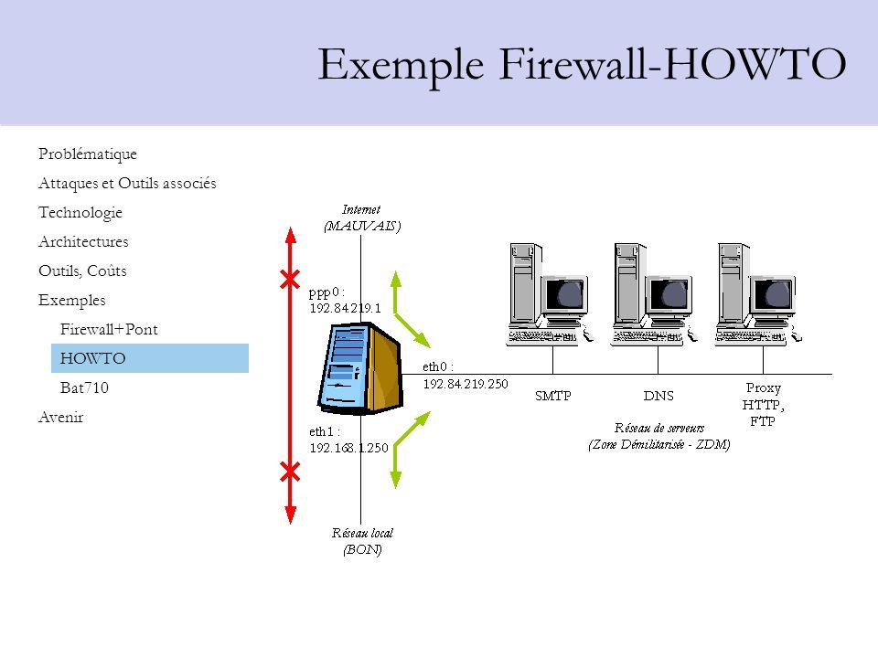 Exemple Firewall-HOWTO Problématique Attaques et Outils associés Technologie Architectures Outils, Coûts Exemples Avenir Firewall+Pont HOWTO Bat710