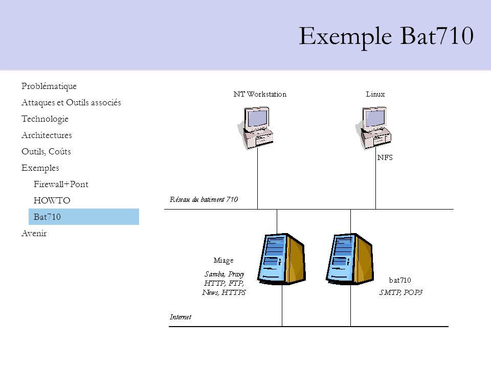 Exemple Bat710 Problématique Attaques et Outils associés Technologie Architectures Outils, Coûts Exemples Avenir Firewall+Pont HOWTO Bat710