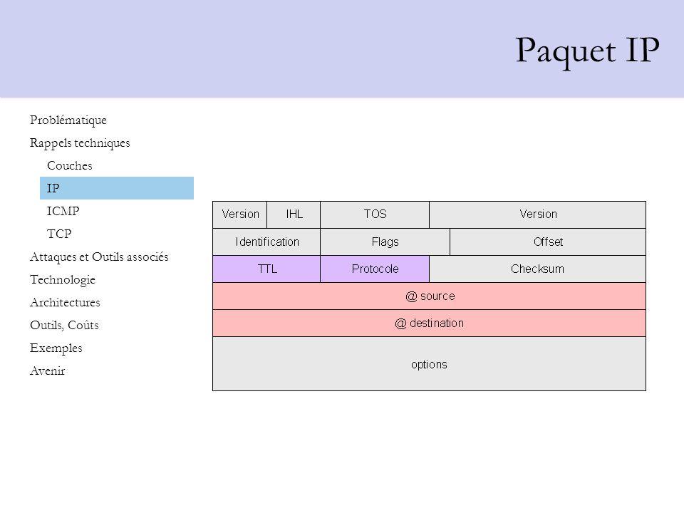 Paquet IP Problématique Rappels techniques Attaques et Outils associés Technologie Architectures Outils, Coûts Exemples Avenir Couches IP ICMP TCP