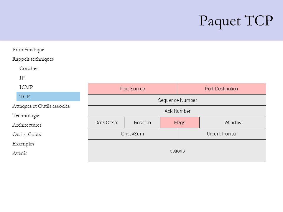 Paquet TCP Problématique Rappels techniques Attaques et Outils associés Technologie Architectures Outils, Coûts Exemples Avenir Couches IP ICMP TCP