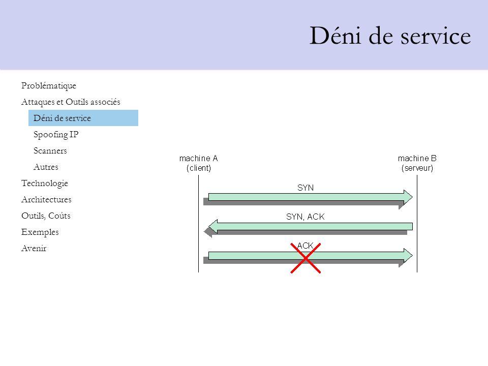 Spoofing IP Problématique Attaques et Outils associés Technologie Architectures Outils, Coûts Exemples Avenir Déni de service Spoofing IP Scanners Autres
