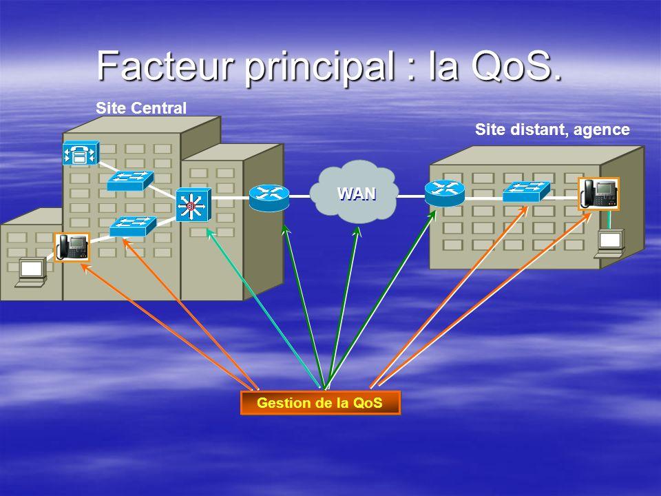 Site Central WAN Site distant, agence Gestion de la QoS Facteur principal : la QoS.