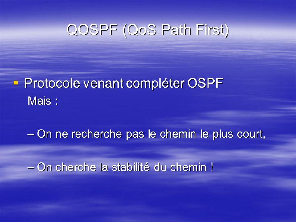 QOSPF (QoS Path First) Protocole venant compléter OSPF Protocole venant compléter OSPF Mais : –On ne recherche pas le chemin le plus court, –On cherch