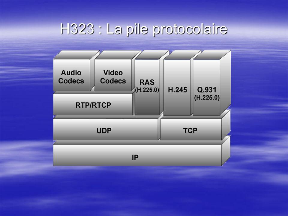 H323 : La pile protocolaire