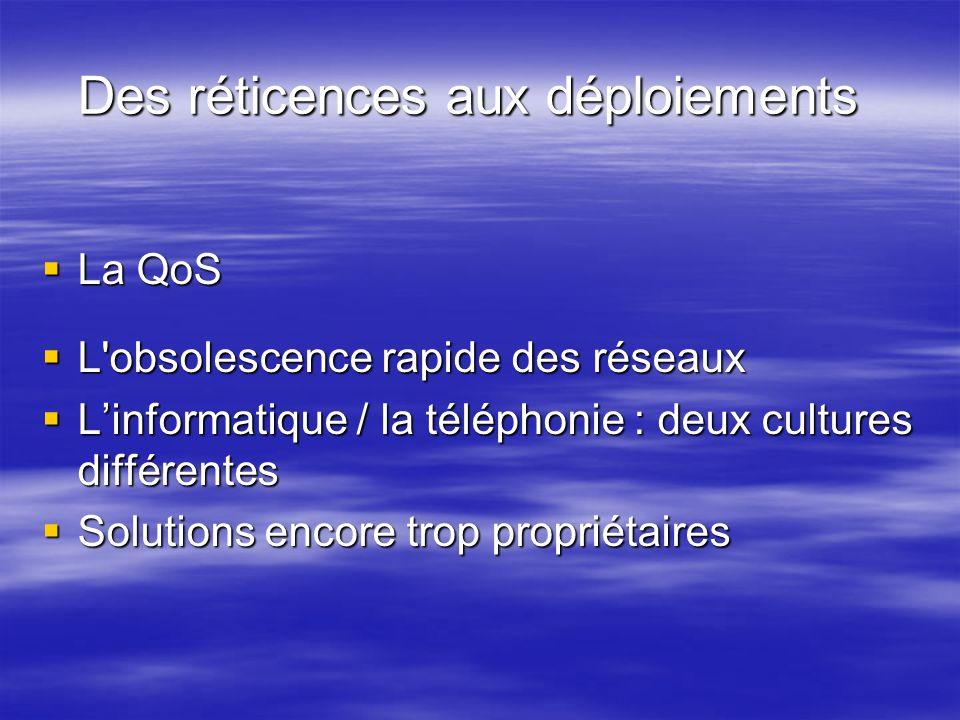La QoS La QoS L'obsolescence rapide des réseaux L'obsolescence rapide des réseaux Linformatique / la téléphonie : deux cultures différentes Linformati