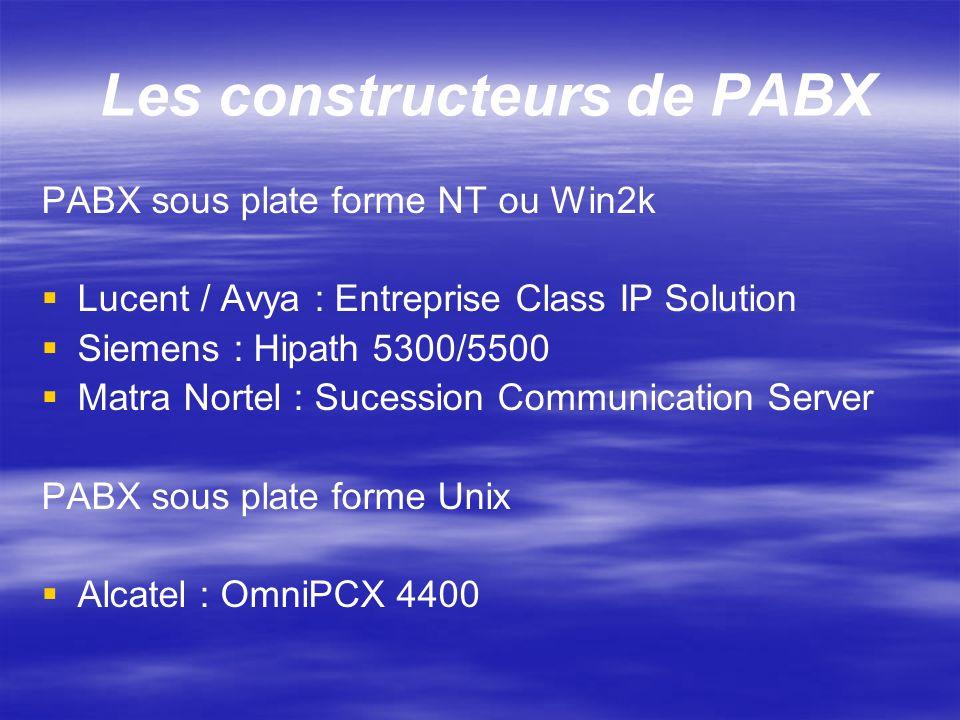 Les constructeurs de PABX PABX sous plate forme NT ou Win2k Lucent / Avya : Entreprise Class IP Solution Siemens : Hipath 5300/5500 Matra Nortel : Suc