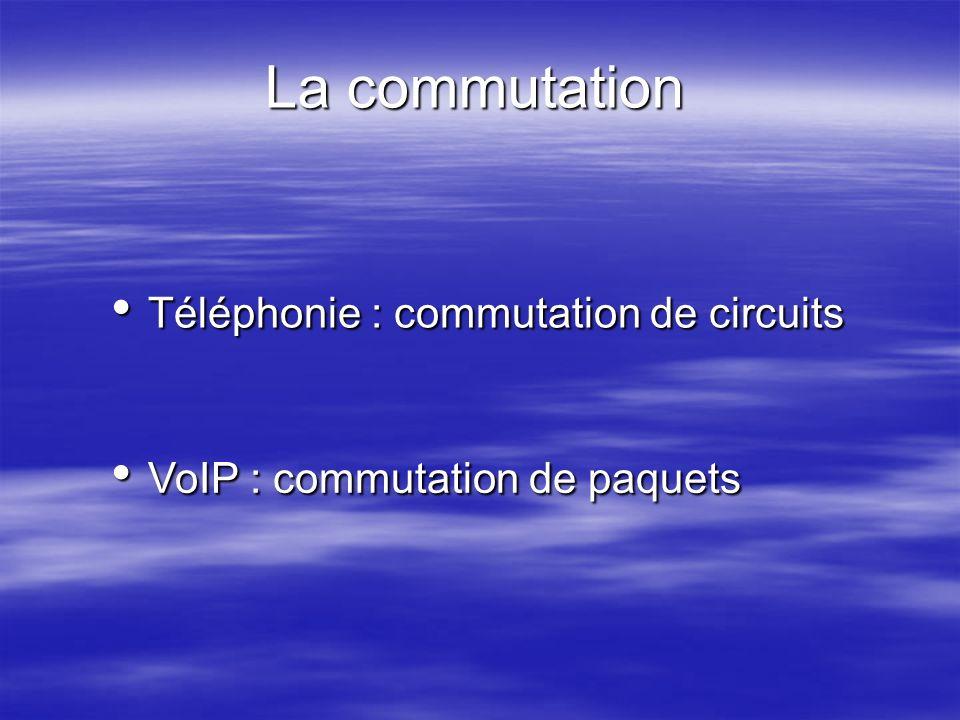 La commutation Téléphonie : commutation de circuits Téléphonie : commutation de circuits VoIP : commutation de paquets VoIP : commutation de paquets