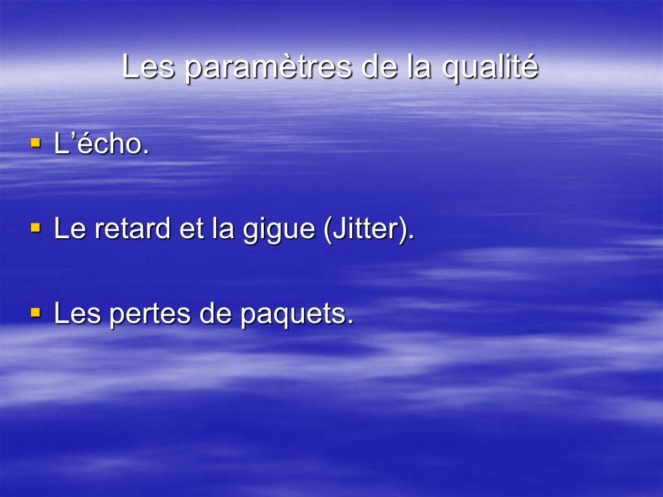 Les paramètres de la qualité Lécho. Lécho. Le retard et la gigue (Jitter). Le retard et la gigue (Jitter). Les pertes de paquets. Les pertes de paquet