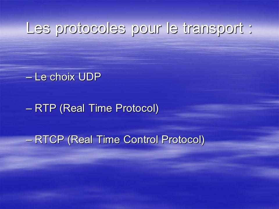 Les protocoles pour le transport : –Le choix UDP –RTP (Real Time Protocol) –RTCP (Real Time Control Protocol)