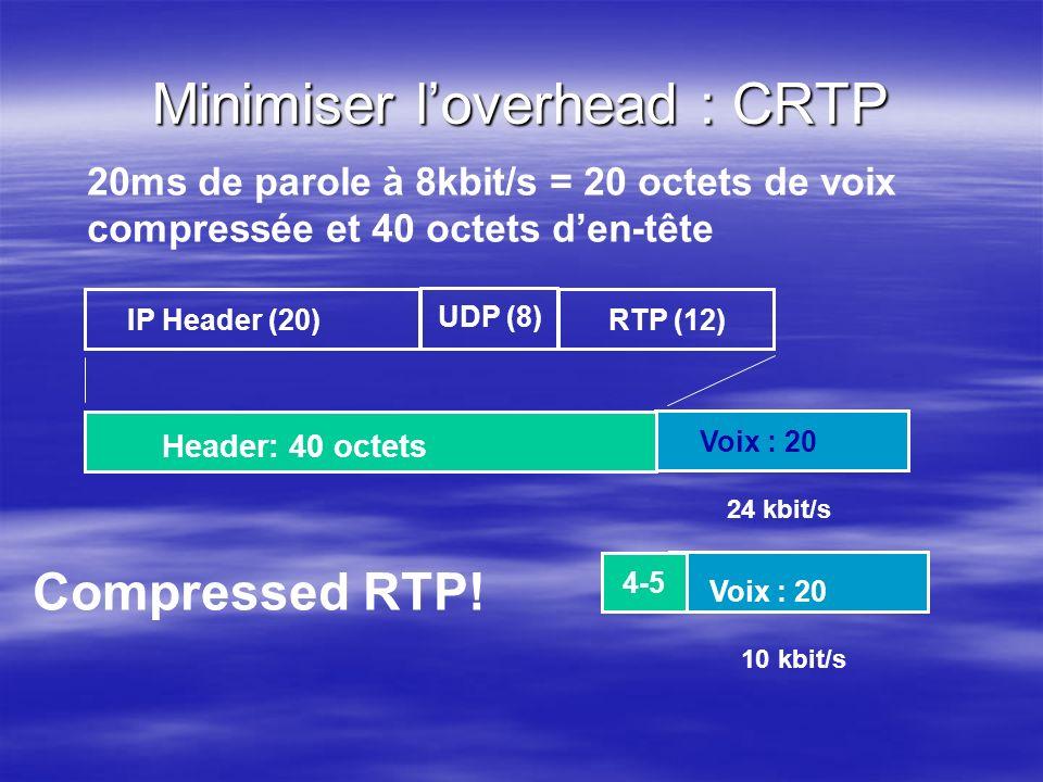 Minimiser loverhead : CRTP IP Header (20) UDP (8) RTP (12) Voix : 20 20ms de parole à 8kbit/s = 20 octets de voix compressée et 40 octets den-tête Hea