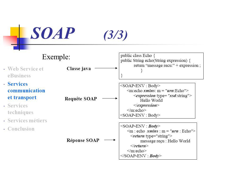SOAP (3/3) Web Service et eBusiness Services communication et transport Services techniques Services métiers Conclusion Exemple: Requête SOAP Réponse SOAP Classe java