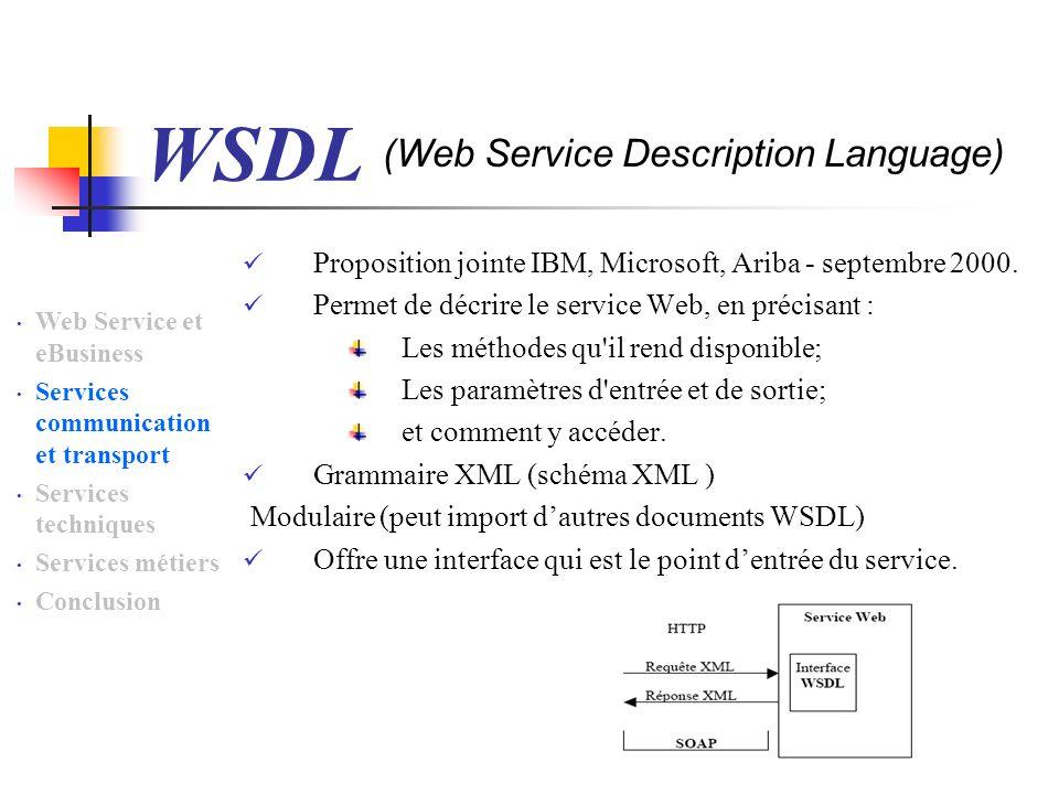 WSDL Proposition jointe IBM, Microsoft, Ariba - septembre 2000. Permet de décrire le service Web, en précisant : Les méthodes qu'il rend disponible; L