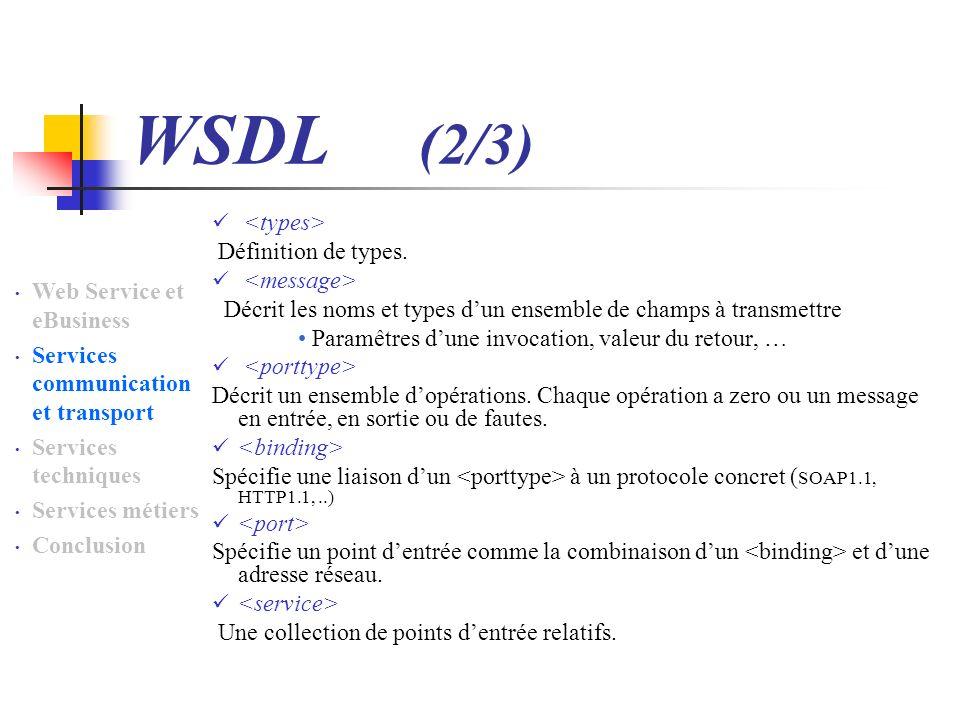 WSDL (2/3) Web Service et eBusiness Services communication et transport Services techniques Services métiers Conclusion Définition de types. Décrit le