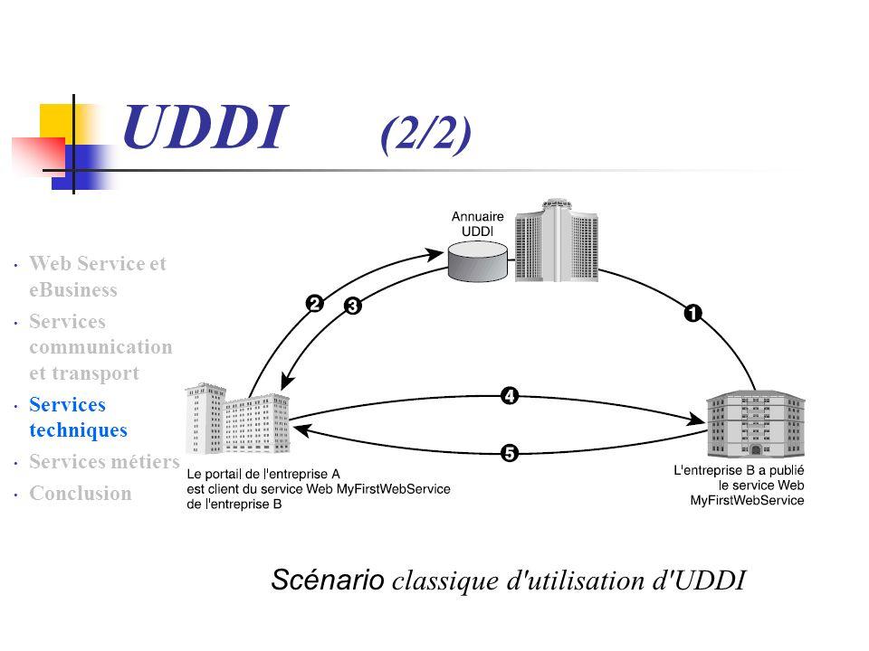 UDDI (2/2) Scénario classique d utilisation d UDDI Web Service et eBusiness Services communication et transport Services techniques Services métiers Conclusion