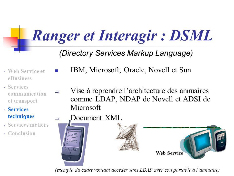 Ranger et Interagir : DSML IBM, Microsoft, Oracle, Novell et Sun Vise à reprendre larchitecture des annuaires comme LDAP, NDAP de Novell et ADSI de Mi