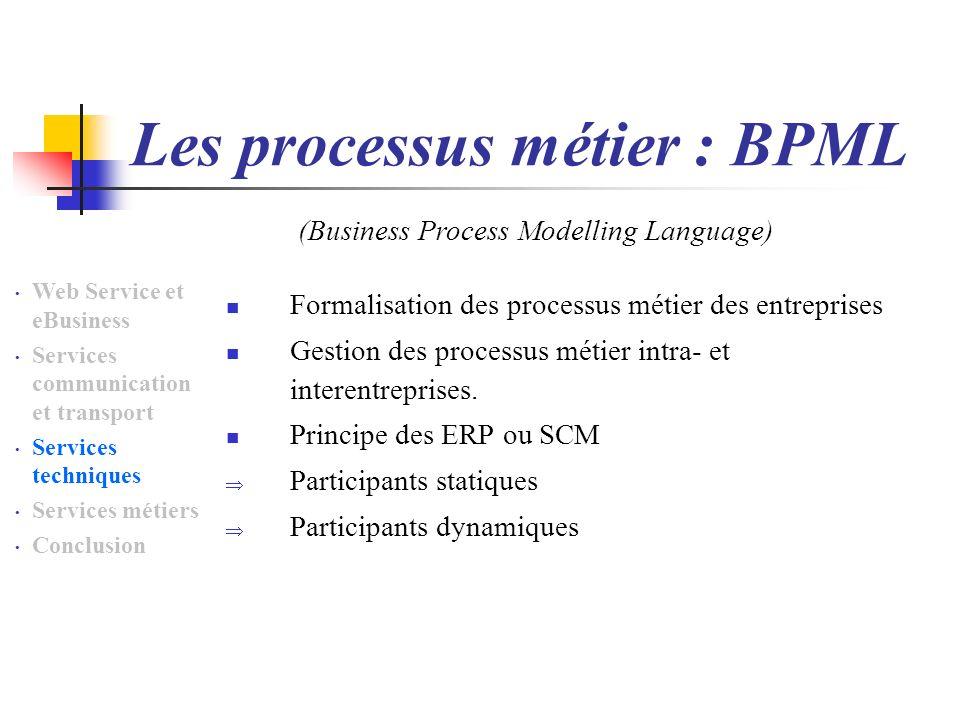 Les processus métier : BPML Formalisation des processus métier des entreprises Gestion des processus métier intra- et interentreprises.