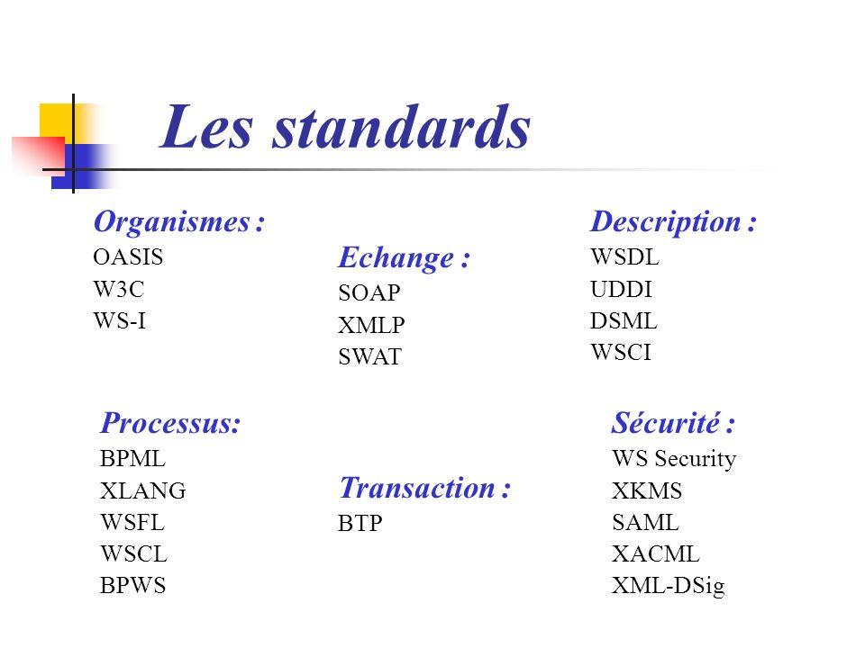 Les standards Organismes : OASIS W3C WS-I Processus: BPML XLANG WSFL WSCL BPWS Description : WSDL UDDI DSML WSCI Sécurité : WS Security XKMS SAML XACML XML-DSig Echange : SOAP XMLP SWAT Transaction : BTP