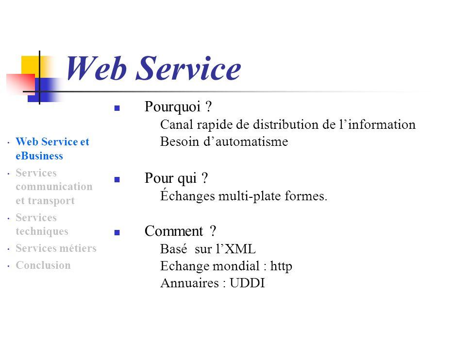 Web Service Pourquoi ? Canal rapide de distribution de linformation Besoin dautomatisme Pour qui ? Échanges multi-plate formes. Comment ? Basé sur lXM