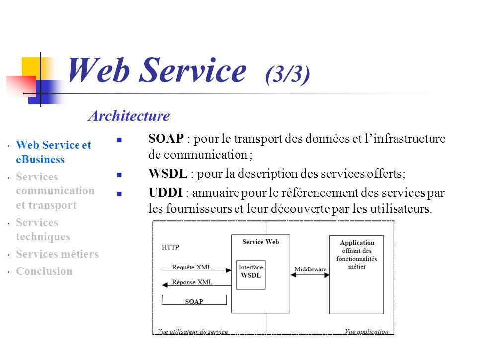 Web Service (3/3) SOAP : pour le transport des données et linfrastructure de communication ; WSDL : pour la description des services offerts; UDDI : annuaire pour le référencement des services par les fournisseurs et leur découverte par les utilisateurs.
