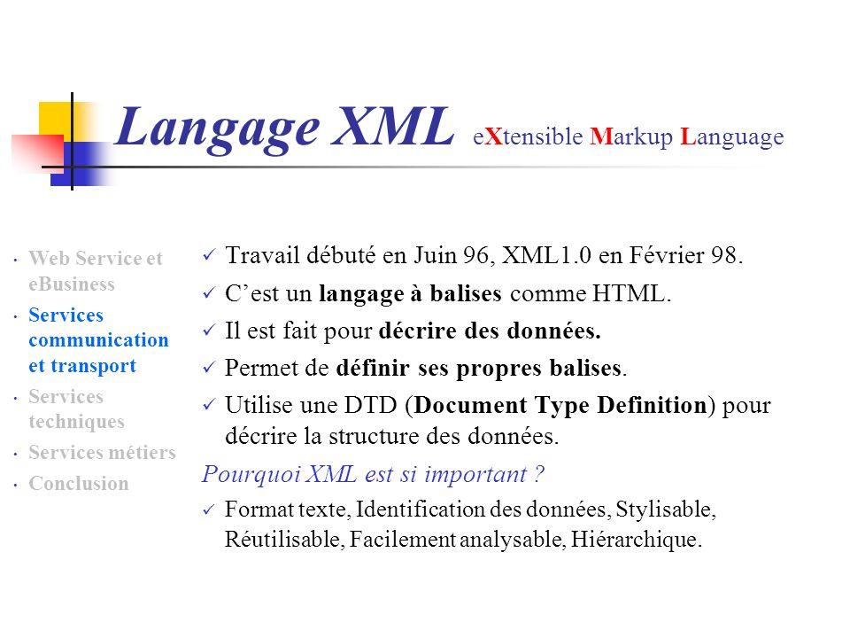 Langage XML eXtensible Markup Language Travail débuté en Juin 96, XML1.0 en Février 98. Cest un langage à balises comme HTML. Il est fait pour décrire