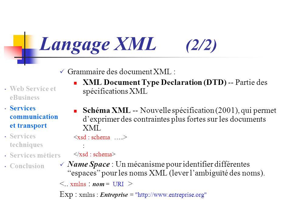 Langage XML (2/2) Grammaire des document XML : XML Document Type Declaration (DTD) -- Partie des spécifications XML Schéma XML -- Nouvelle spécification (2001), qui permet dexprimer des contraintes plus fortes sur les documents XML : Name Space : Un mécanisme pour identifier différentes espaces pour les noms XML (lever lambiguïté des noms).