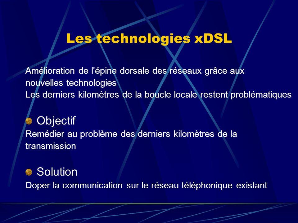 Les technologies xDSL Amélioration de l épine dorsale des réseaux grâce aux nouvelles technologies Les derniers kilomètres de la boucle locale restent problématiques Objectif Remédier au problème des derniers kilomètres de la transmission Solution Doper la communication sur le réseau téléphonique existant