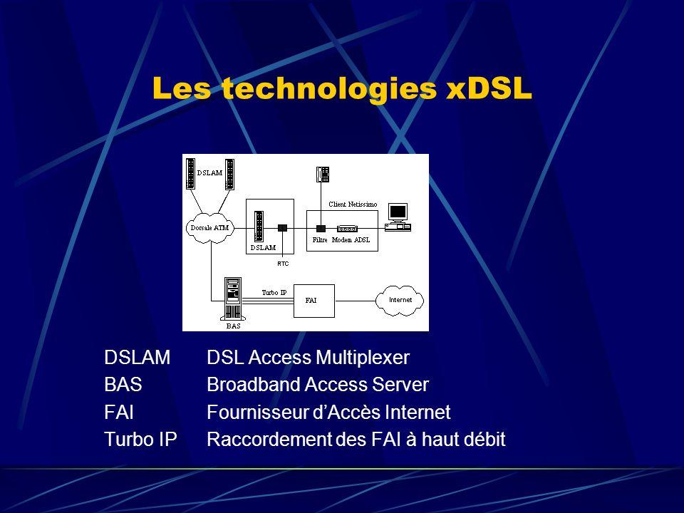Les technologies xDSL DSLAMDSL Access Multiplexer BASBroadband Access Server FAIFournisseur dAccès Internet Turbo IPRaccordement des FAI à haut débit