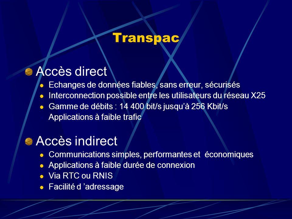 Transpac Accès direct Echanges de données fiables, sans erreur, sécurisés Interconnection possible entre les utilisateurs du réseau X25 Gamme de débits : 14 400 bit/s jusquà 256 Kbit/s Applications à faible trafic Accès indirect Communications simples, performantes et économiques Applications à faible durée de connexion Via RTC ou RNIS Facilité d adressage