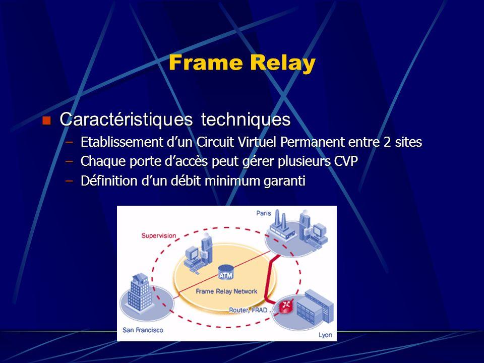 Frame Relay n Caractéristiques techniques –Etablissement dun Circuit Virtuel Permanent entre 2 sites –Chaque porte daccès peut gérer plusieurs CVP –Définition dun débit minimum garanti