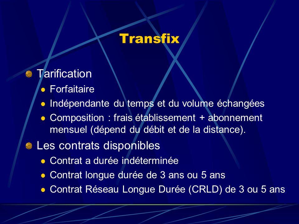 Transfix Tarification Forfaitaire Indépendante du temps et du volume échangées Composition : frais établissement + abonnement mensuel (dépend du débit et de la distance).