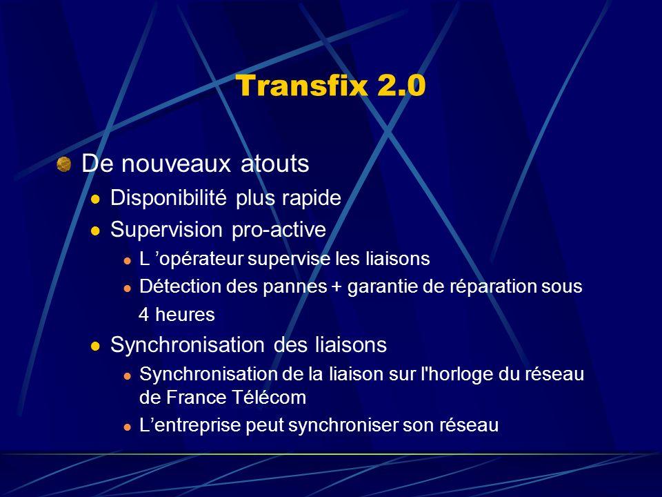 Transfix 2.0 De nouveaux atouts Disponibilité plus rapide Supervision pro-active L opérateur supervise les liaisons Détection des pannes + garantie de réparation sous 4 heures Synchronisation des liaisons Synchronisation de la liaison sur l horloge du réseau de France Télécom Lentreprise peut synchroniser son réseau