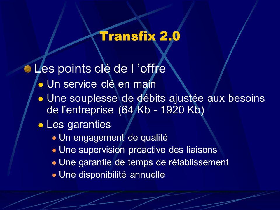 Transfix 2.0 Les points clé de l offre Un service clé en main Une souplesse de débits ajustée aux besoins de lentreprise (64 Kb - 1920 Kb) Les garanties Un engagement de qualité Une supervision proactive des liaisons Une garantie de temps de rétablissement Une disponibilité annuelle