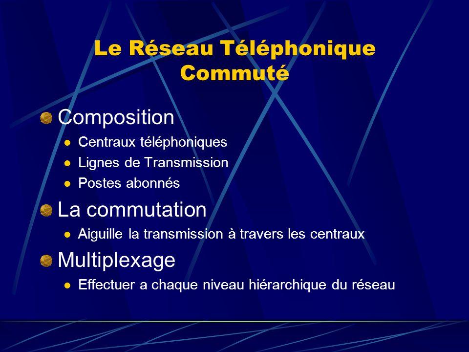 Le Réseau Téléphonique Commuté Composition Centraux téléphoniques Lignes de Transmission Postes abonnés La commutation Aiguille la transmission à travers les centraux Multiplexage Effectuer a chaque niveau hiérarchique du réseau