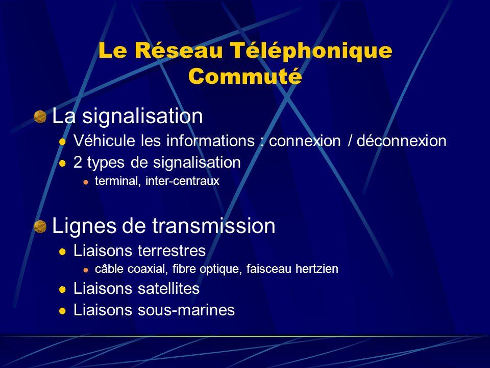 Le Réseau Téléphonique Commuté La signalisation Véhicule les informations : connexion / déconnexion 2 types de signalisation terminal, inter-centraux Lignes de transmission Liaisons terrestres câble coaxial, fibre optique, faisceau hertzien Liaisons satellites Liaisons sous-marines