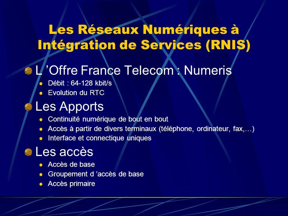 Les Réseaux Numériques à Intégration de Services (RNIS) L Offre France Telecom : Numeris Débit : 64-128 kbit/s Evolution du RTC Les Apports Continuité numérique de bout en bout Accès à partir de divers terminaux (téléphone, ordinateur, fax,…) Interface et connectique uniques Les accès Accès de base Groupement d accès de base Accès primaire