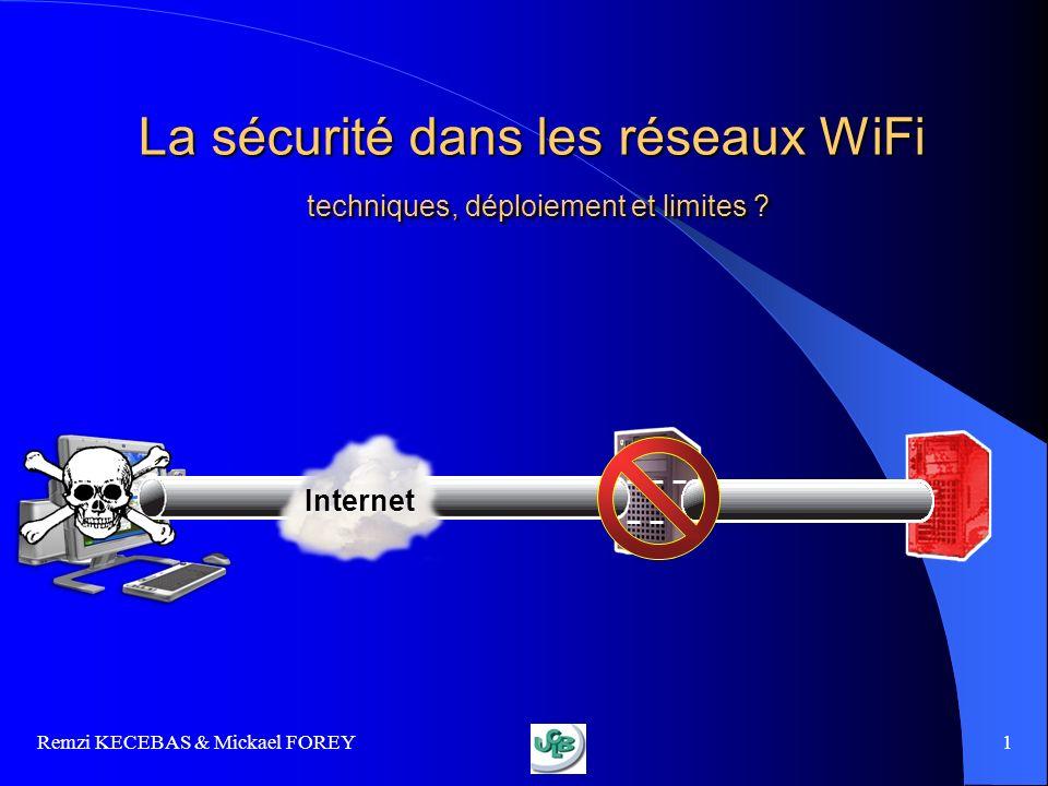 Remzi KECEBAS & Mickael FOREY 22 III) Contrôler le réseau WiFi 3.3 Audit et surveillance (1) Surveillance du réseau WiFi indispensable La surveillance permet de détecter les intrusions (Tests dintrusion) les écoutes les fausses bornes (Contrôle de la bande passante)