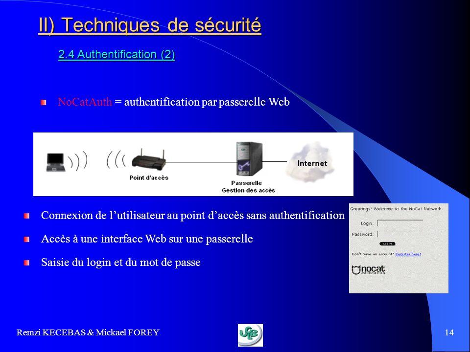 Remzi KECEBAS & Mickael FOREY 14 II) Techniques de sécurité 2.4 Authentification (2) NoCatAuth = authentification par passerelle Web Connexion de luti