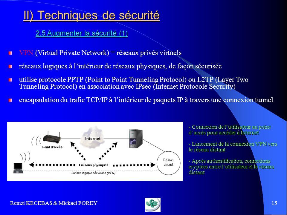 Remzi KECEBAS & Mickael FOREY 15 II) Techniques de sécurité 2.5 Augmenter la sécurité (1) VPN (Virtual Private Network) = réseaux privés virtuels rése