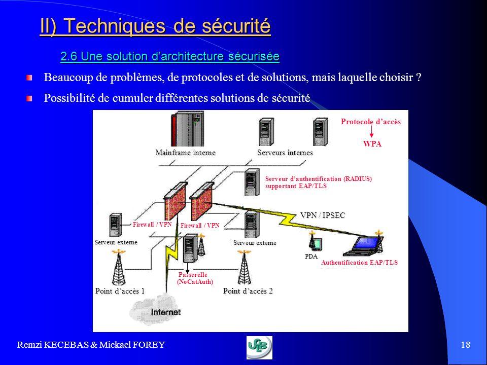 Remzi KECEBAS & Mickael FOREY 18 II) Techniques de sécurité 2.6 Une solution darchitecture sécurisée Beaucoup de problèmes, de protocoles et de soluti