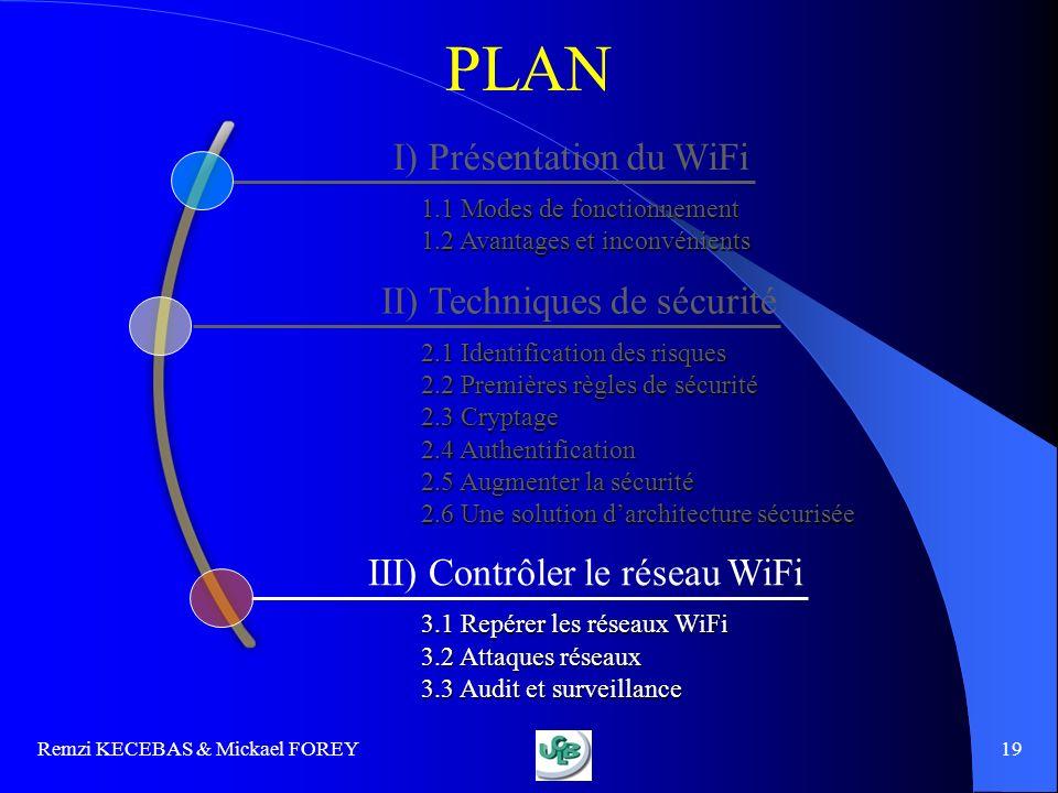 Remzi KECEBAS & Mickael FOREY 19 PLAN I) Présentation du WiFi 1.1 Modes de fonctionnement 1.1 Modes de fonctionnement 1.2 Avantages et inconvénients 1