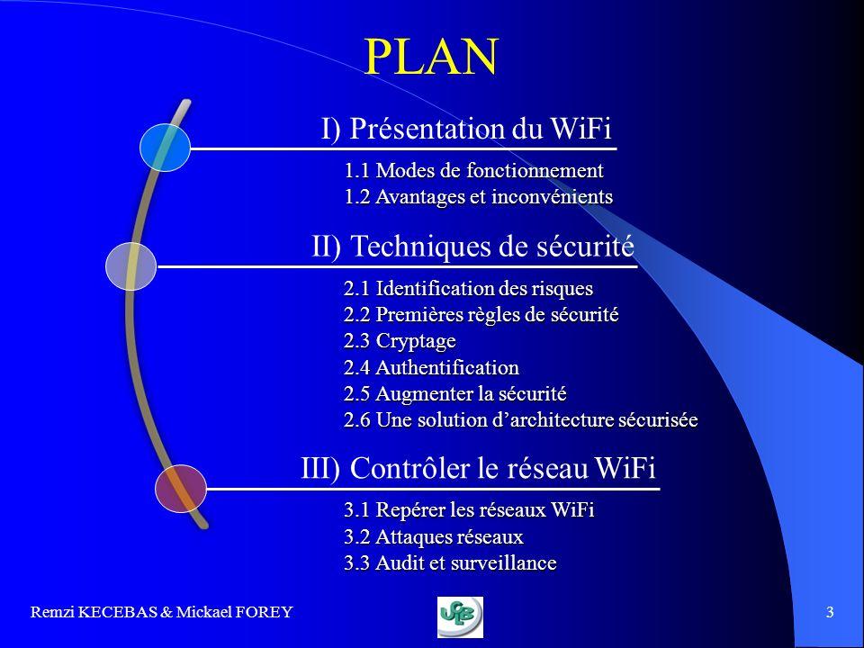 Remzi KECEBAS & Mickael FOREY 3 PLAN I) Présentation du WiFi 1.1 Modes de fonctionnement 1.1 Modes de fonctionnement 1.2 Avantages et inconvénients 1.