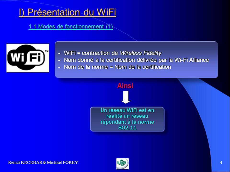 Remzi KECEBAS & Mickael FOREY 5 I) Présentation du WiFi 1.1 Modes de fonctionnement (2) En mode infrastructure, chaque station se connecte à un point d accès via une liaison sans fil.