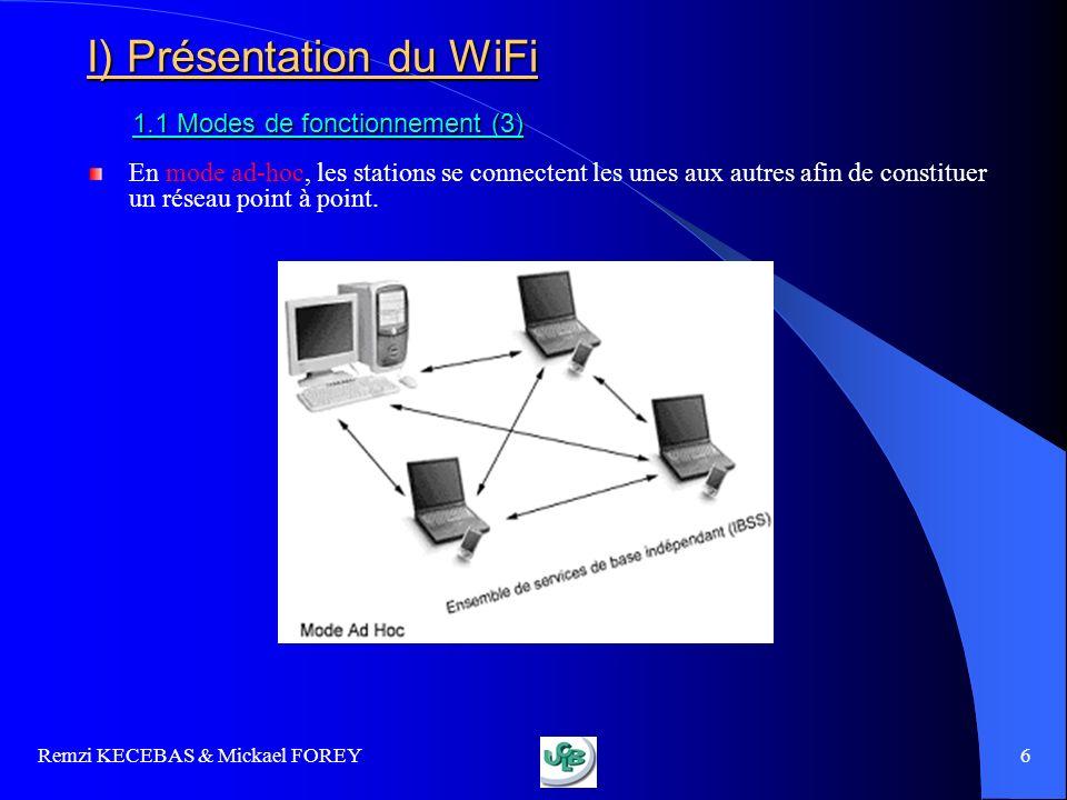 Remzi KECEBAS & Mickael FOREY 7 I) Présentation du WiFi 1.2 Avantages et inconvénients supprime les contraintes de câblage maniabilité et simplicité d emploi débit de 11 Mbits/s théorique, soit 6 Mbits/s réel favorise la mobilité prix du WiFi devenu abordable AvantagesInconvénients débit théorique de 11 Mbits/s parfois insuffisant partage la bande passante disponible distances de connexion de 30 à 100 mètres parfois insuffisantes manque de sécurité = obstacle à son développement