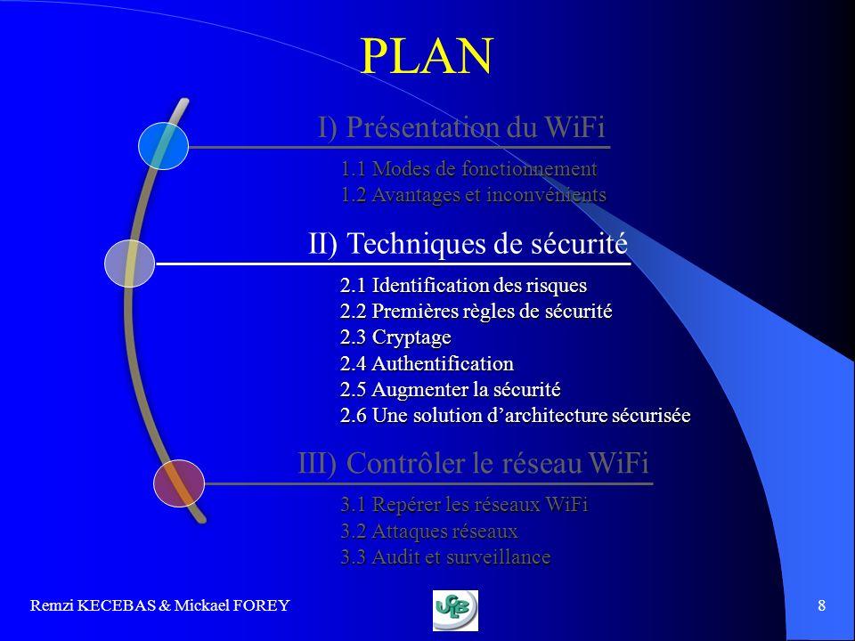 Remzi KECEBAS & Mickael FOREY 19 PLAN I) Présentation du WiFi 1.1 Modes de fonctionnement 1.1 Modes de fonctionnement 1.2 Avantages et inconvénients 1.2 Avantages et inconvénients III) Contrôler le réseau WiFi 3.1 Repérer les réseaux WiFi 3.1 Repérer les réseaux WiFi 3.2 Attaques réseaux 3.2 Attaques réseaux 3.3 Audit et surveillance 3.3 Audit et surveillance II) Techniques de sécurité 2.1 Identification des risques 2.1 Identification des risques 2.2 Premières règles de sécurité 2.2 Premières règles de sécurité 2.3 Cryptage 2.3 Cryptage 2.4 Authentification 2.4 Authentification 2.5 Augmenter la sécurité 2.5 Augmenter la sécurité 2.6 Une solution darchitecture sécurisée 2.6 Une solution darchitecture sécurisée