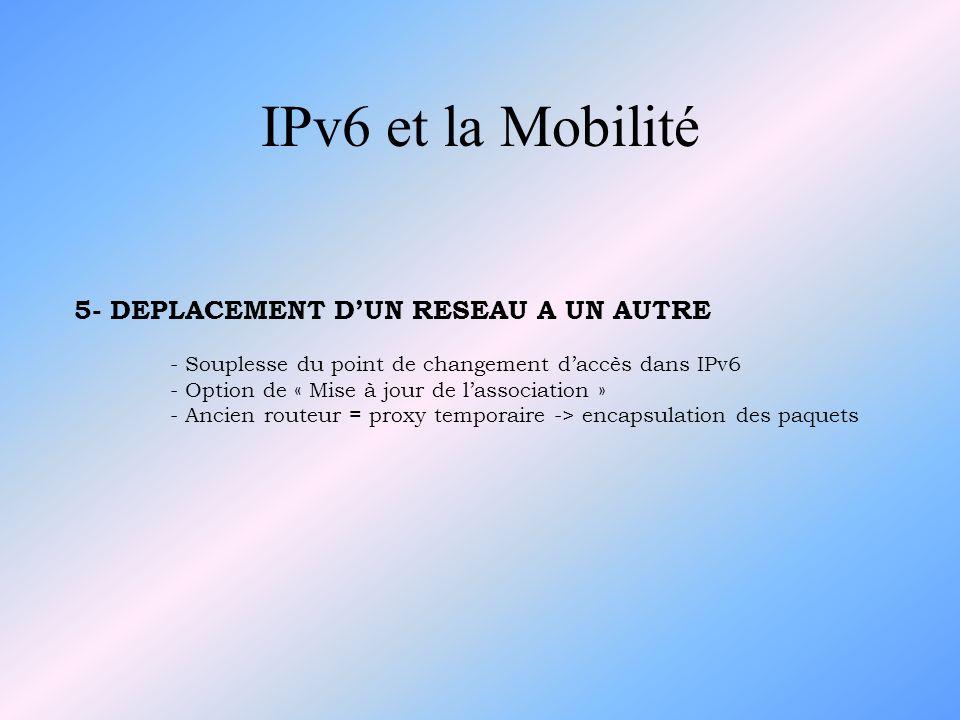 5- DEPLACEMENT DUN RESEAU A UN AUTRE - Souplesse du point de changement daccès dans IPv6 - Option de « Mise à jour de lassociation » - Ancien routeur