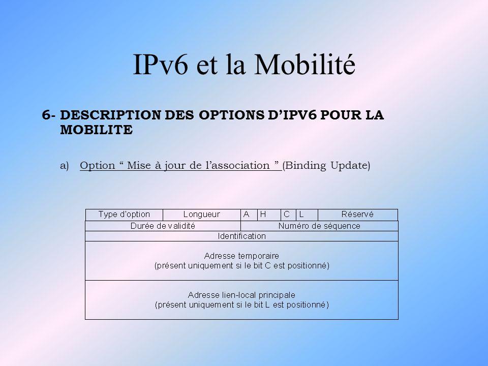 6- DESCRIPTION DES OPTIONS DIPV6 POUR LA MOBILITE a) Option Mise à jour de lassociation (Binding Update) IPv6 et la Mobilité
