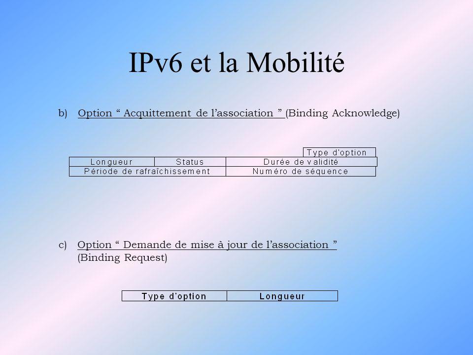 b) Option Acquittement de lassociation (Binding Acknowledge) IPv6 et la Mobilité c) Option Demande de mise à jour de lassociation (Binding Request)