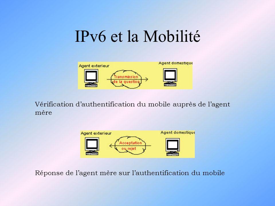 IPv6 et la Mobilité