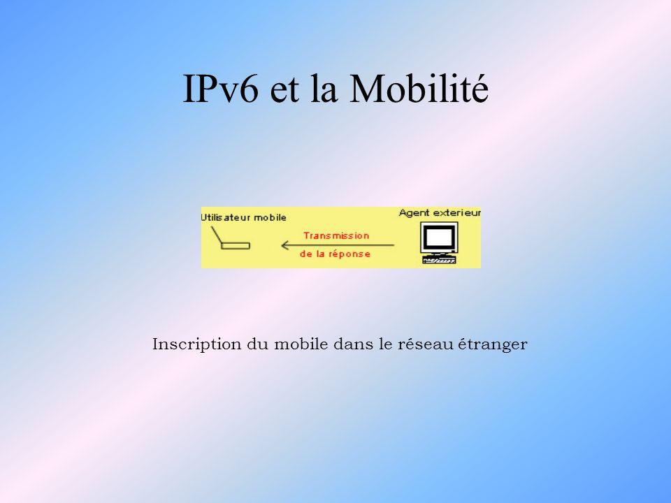 3- DIALOGUE AVEC UN MOBILE - Le correspondant vérifie le cache des associations avant lenvoi - Le mobile lui envoie une « Mise à jour des associations » (Binding Update) - Importance de ladresse mère pour ne pas rompre la communication IPv6 et la Mobilité