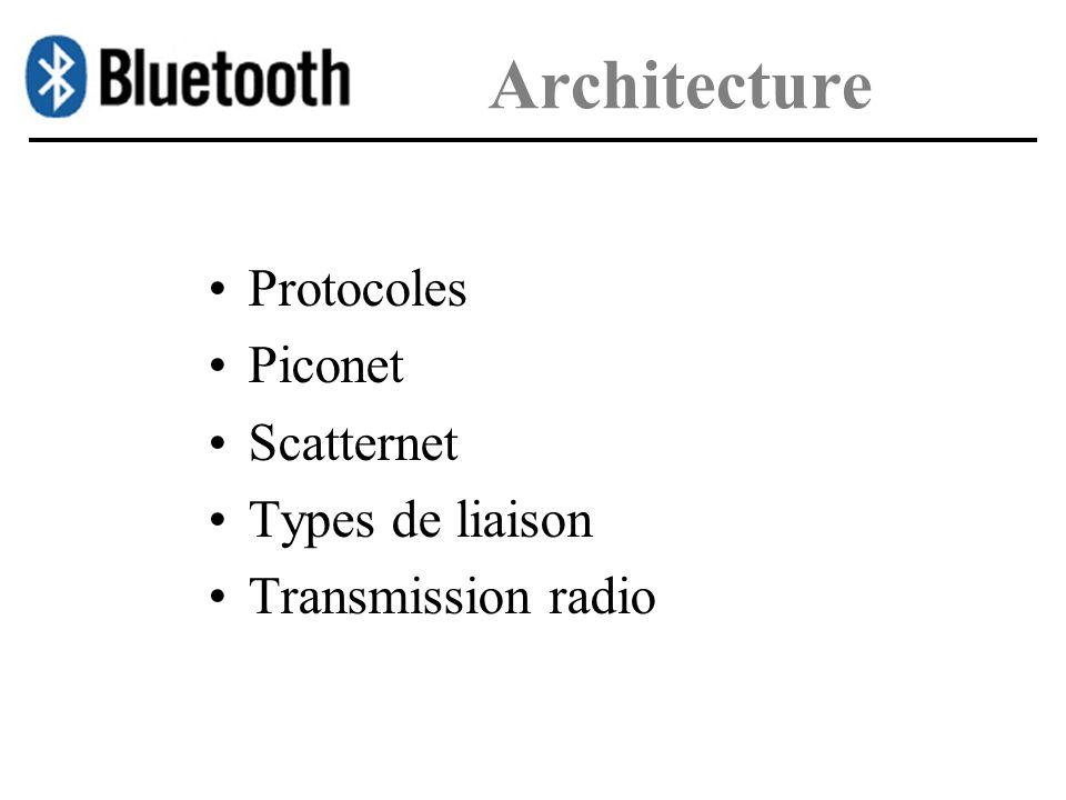 Architecture Protocoles Piconet Scatternet Types de liaison Transmission radio